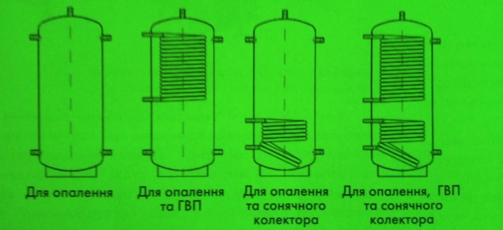 Теплові акумулятори тернопіль